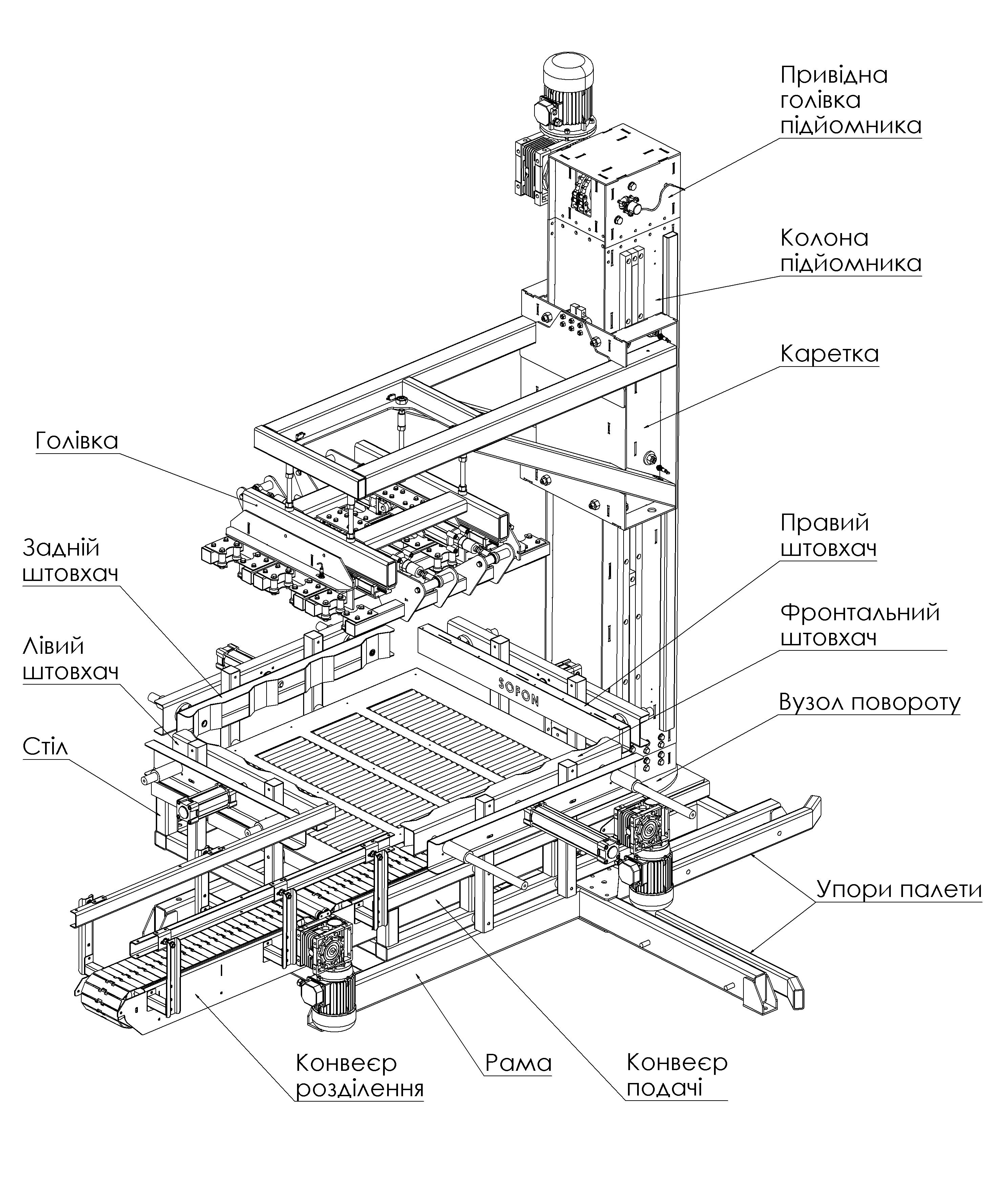 Паллетизатор для бутылей 19 литров
